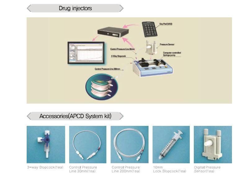 APCD SYSTEM