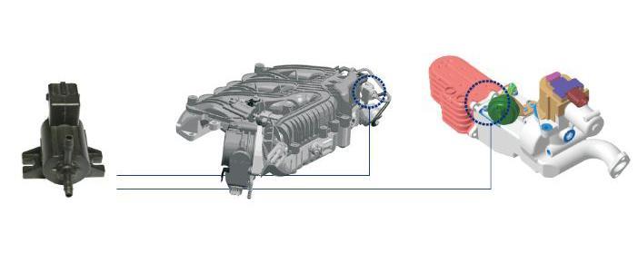 Solenoid valve for EGR cooler system