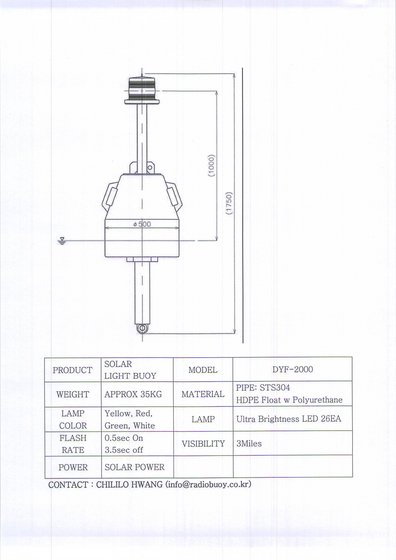 Solar Light Buoy