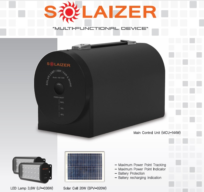 SOLAIZER-Solar PV Power Home Generation sy...