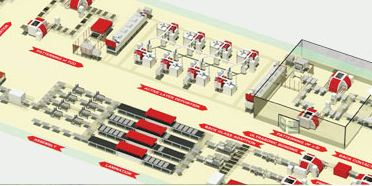 Turnkey Manufacturing Lines