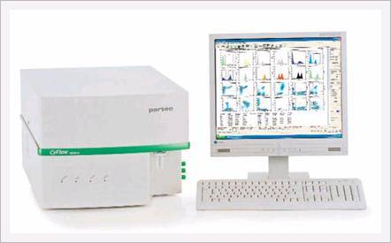 Ultracompact High-End Dual Laser Flow Cyto...