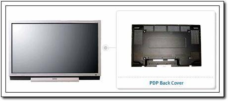 LCD,PDP Cabinet/Backcover