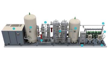 Medical Oxygen PSA Generator System
