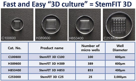 3D Cell Culture Dish  Made in Korea