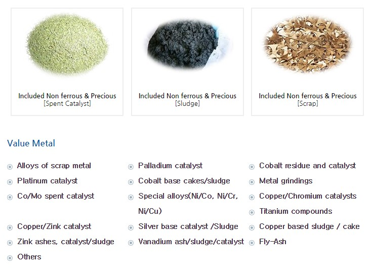 Recycling of Waste Products Nickel Compounds