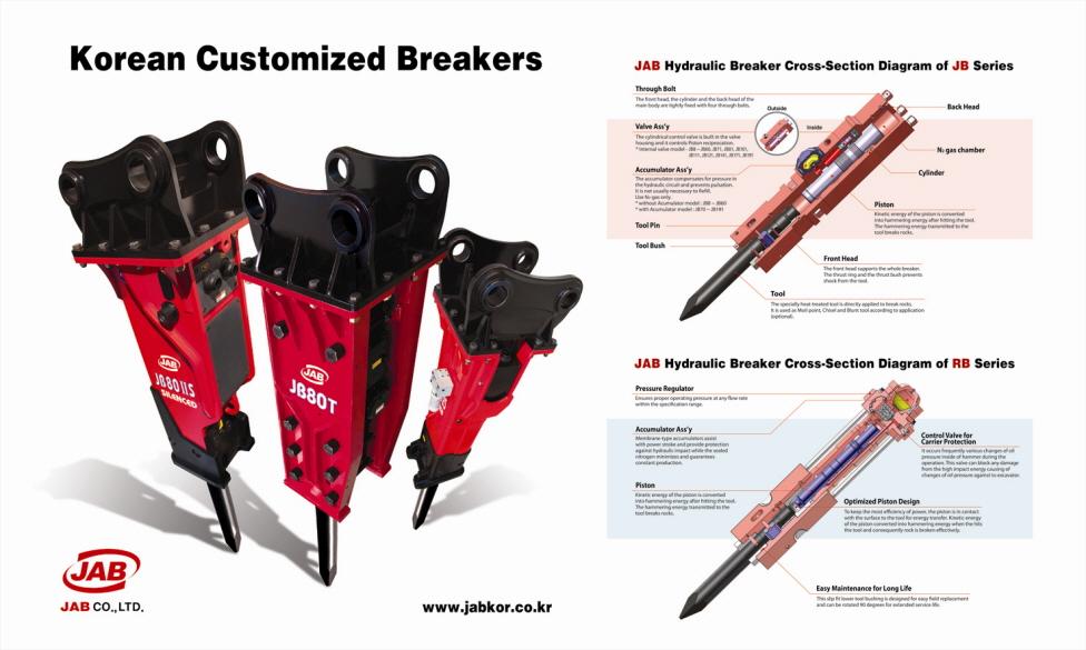 Hydraulic Rock Breakers(Rock Hammers) Manufacturers