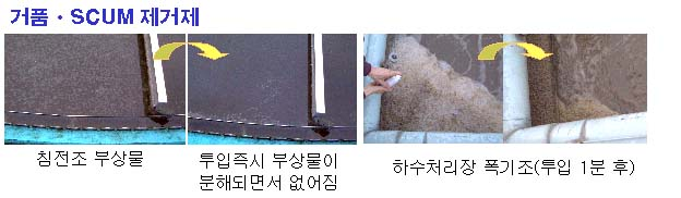 BIO ball  Made in Korea