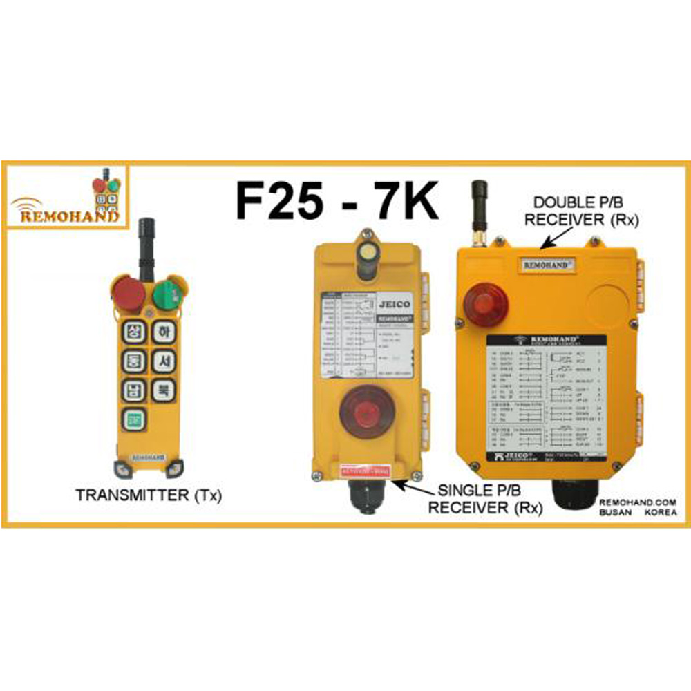 Remohand F25-7K