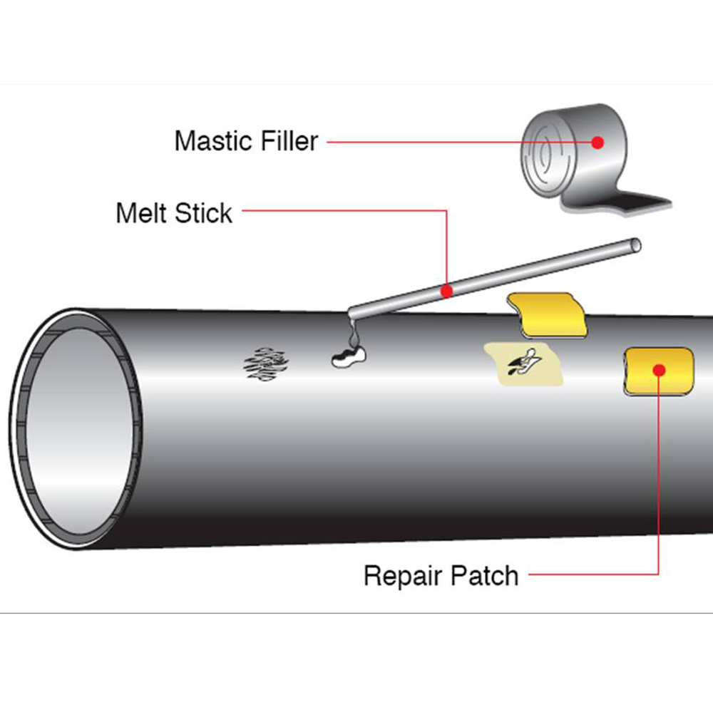 SHAIC Repair patch, Mastic Filler, Melt Stick  Made in Korea