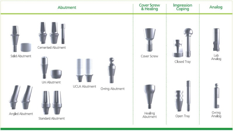 Implant prosthetic parts  Made in Korea