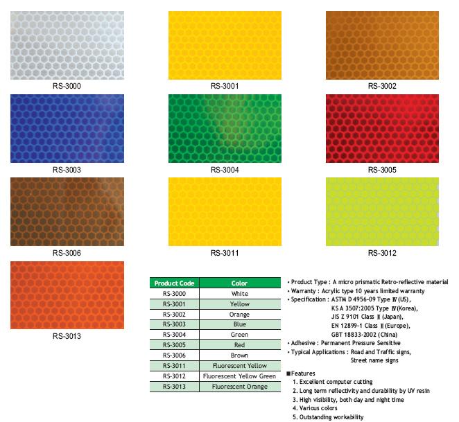 A micro prismatic Retro-reflective material (Reflective sheeting)