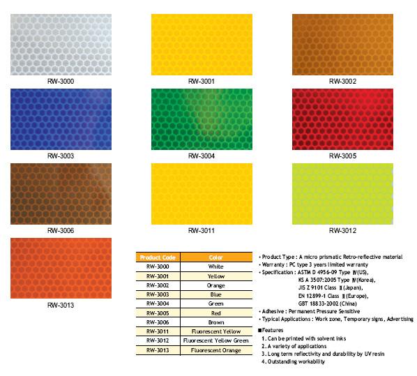 micro prismatic Retro-reflective material (Reflective sheeting) Made in Korea