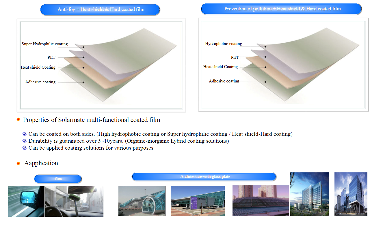 Solar Window Film >> Heat shield-Hard coating FILM Manufacturers,Heat shield-Hard coating FILM Suppliers - S.INC